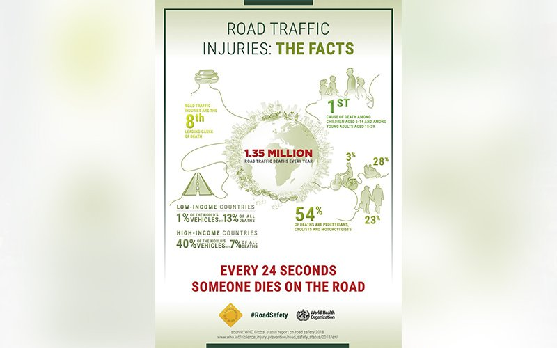 Bloomberg Philanthropies to help Malaysia reduce road deaths